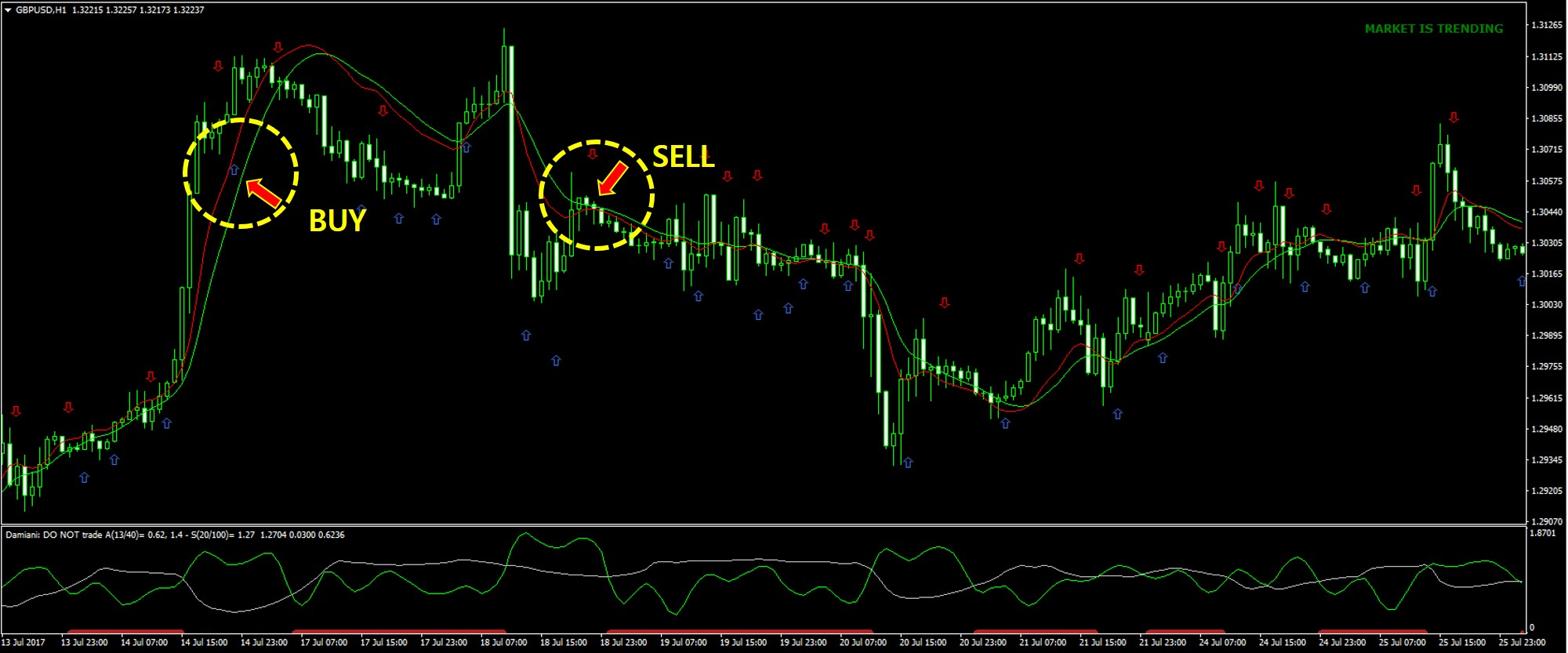 High Frequency Forex Scalping Strategy Blueiblog